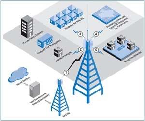 ترجمه مقاله طراحی پایدار کننده سیستم قدرت با استفاده از سیگنال های محلی و سراسری